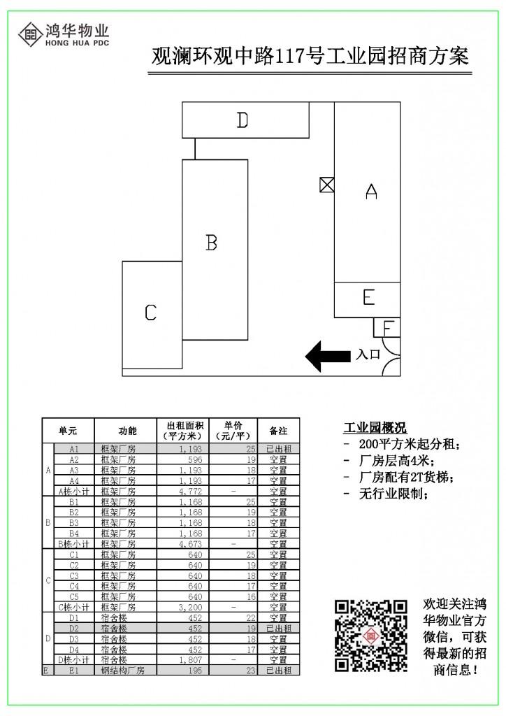 观澜环观中路117号工业园招商方案.20150602