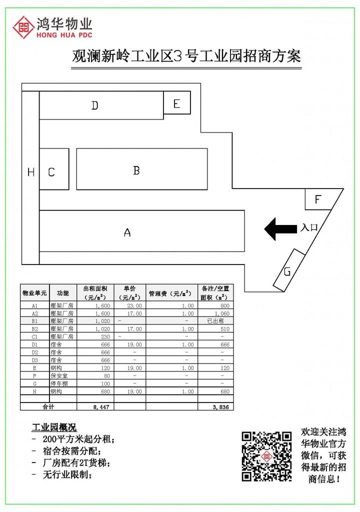 新岭工业区3号招商方案.20150627