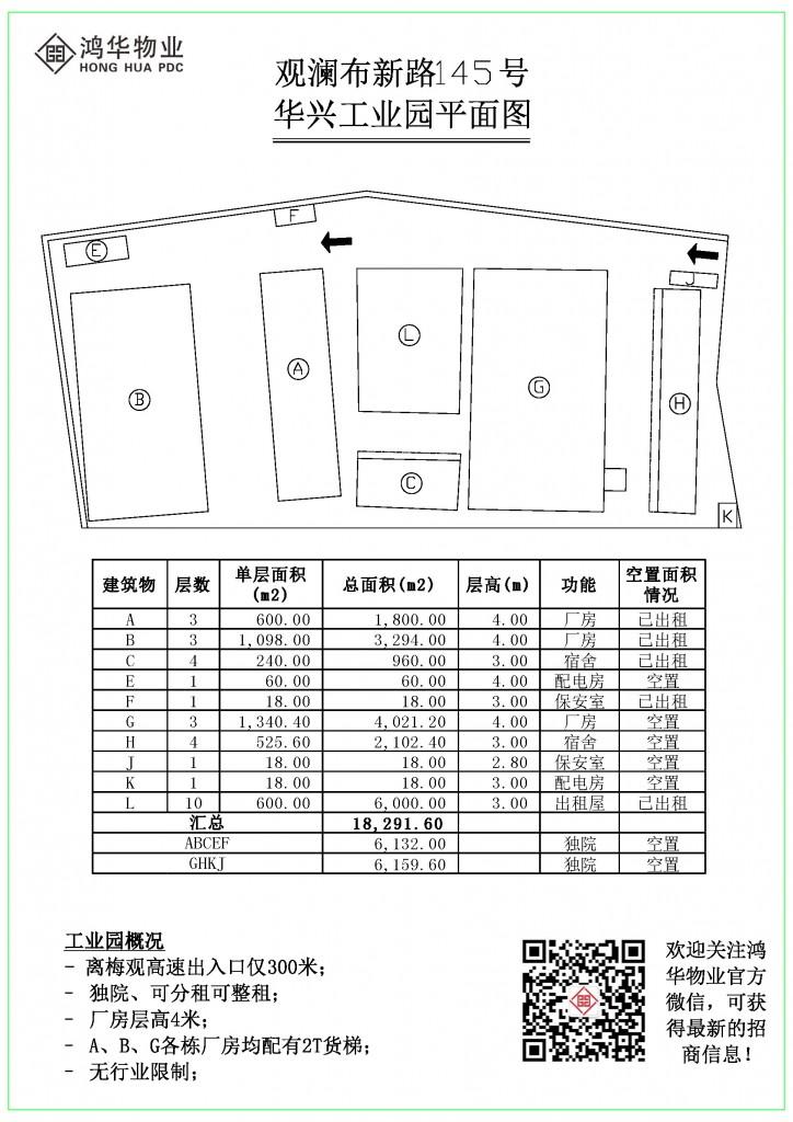 观澜布新路145工业园招商方案.20150626